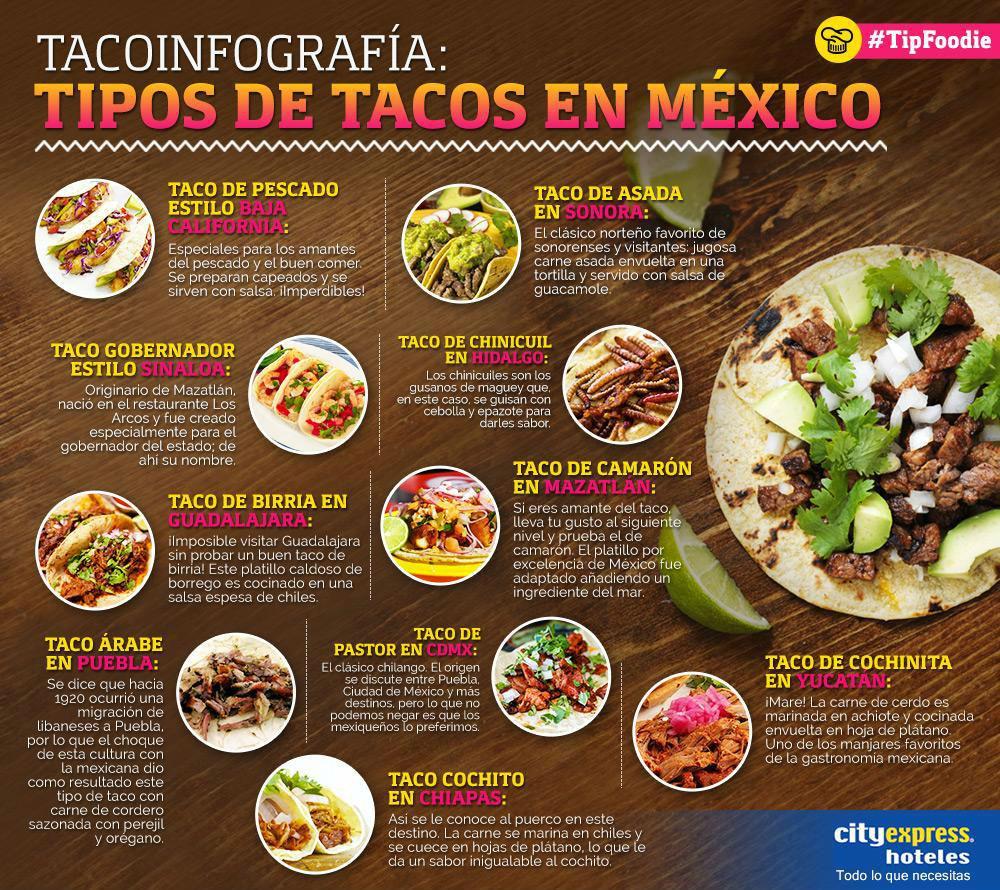 Mejores tacos en México